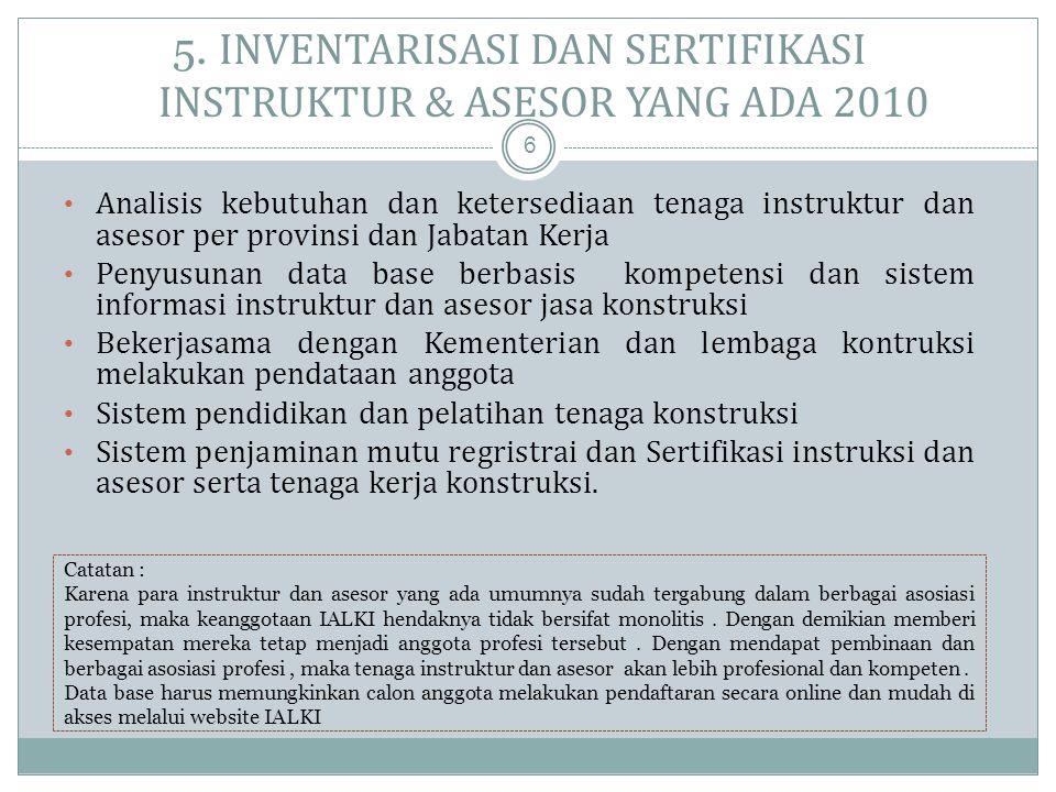 4. EVALUASI PROGRAM 2009 5  Penetapan anggaran dasar dan rumah tangga serta pengorganisasian IALKI di pusat dan Daerah  Pengesahan Hukum IALKI dan p
