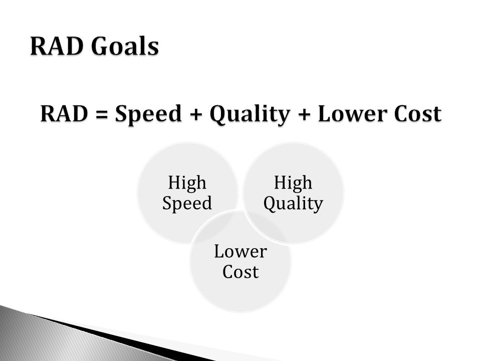 High Speed Lower Cost High Quality