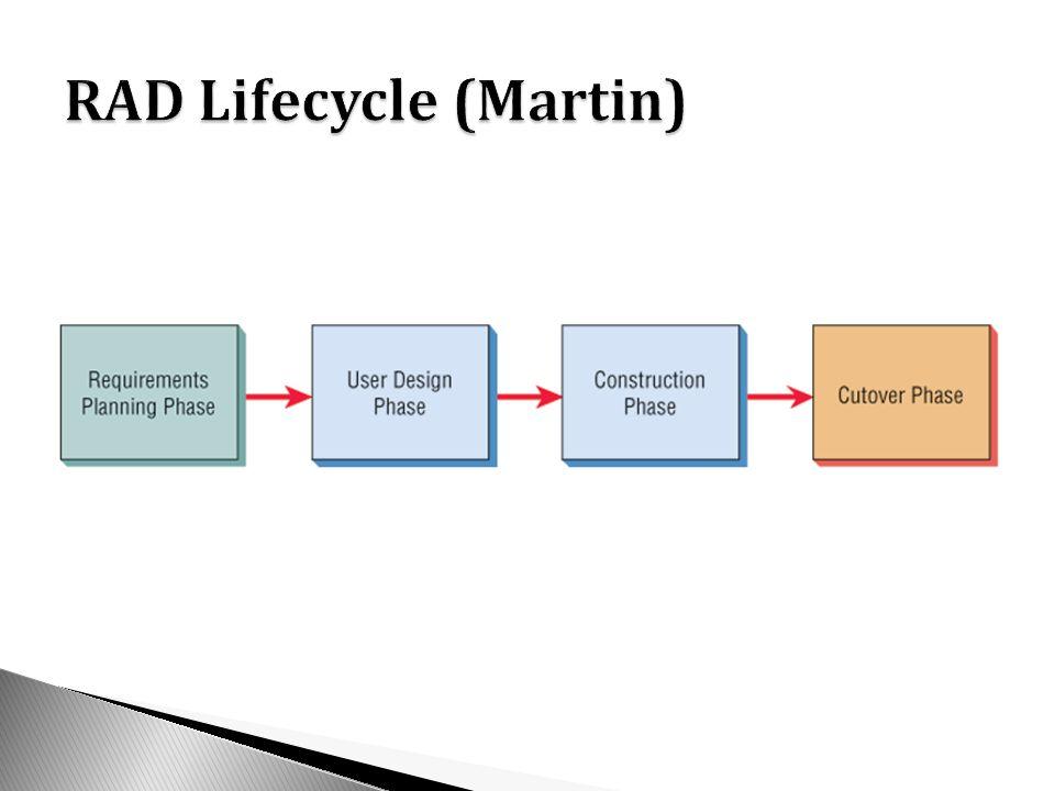  Rekayasa ulang adalah rancang ulang lengkap sustu sistem lama dengan tujuan untuk mengubah fungsionalitas sistem tersebut