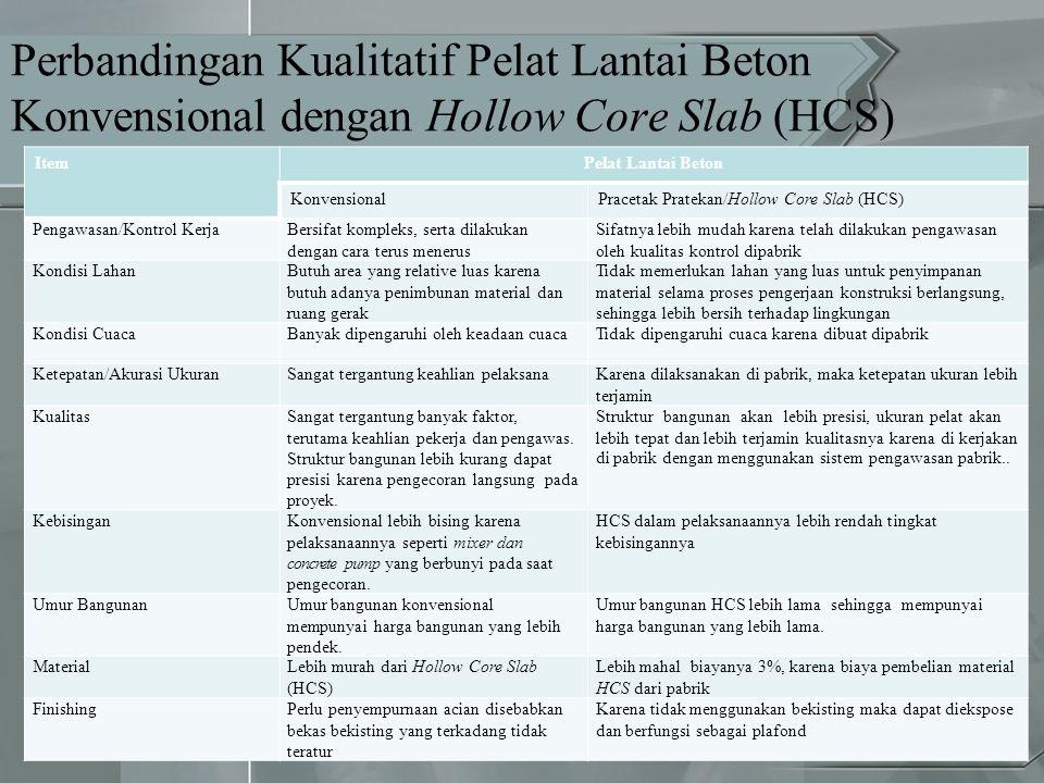 Perbandingan Kualitatif Pelat Lantai Beton Konvensional dengan Hollow Core Slab (HCS) ItemPelat Lantai Beton KonvensionalPracetak Pratekan/Hollow Core