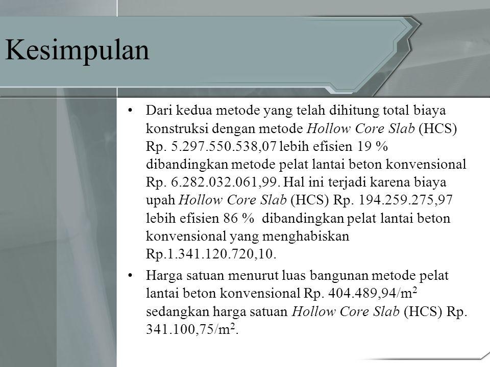 Kesimpulan •Dari kedua metode yang telah dihitung total biaya konstruksi dengan metode Hollow Core Slab (HCS) Rp. 5.297.550.538,07 lebih efisien 19 %