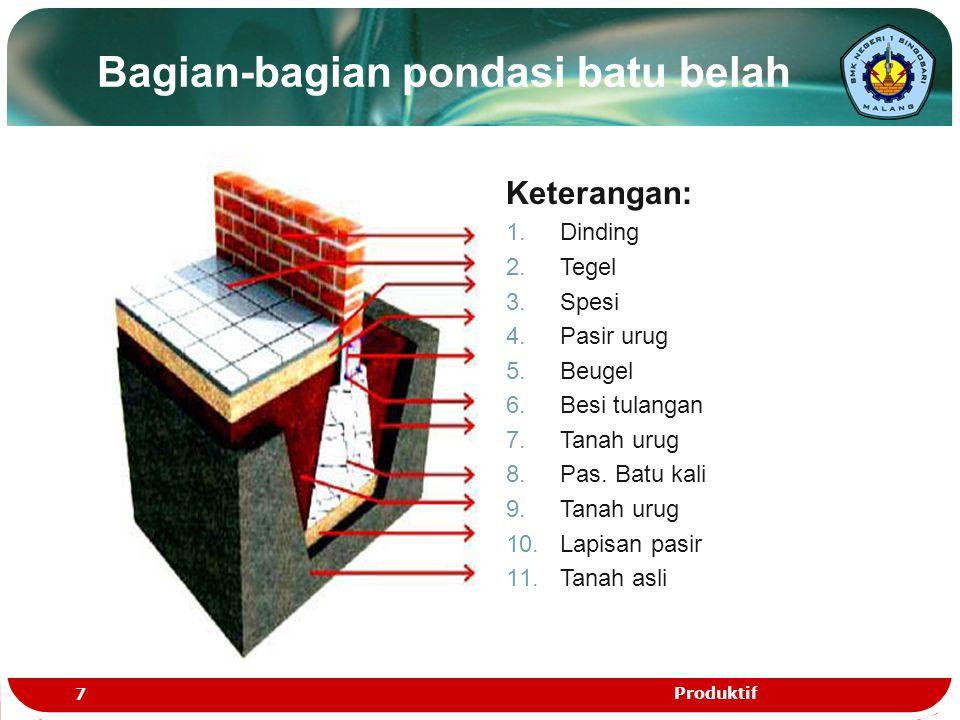 Bagian-bagian pondasi batu belah Keterangan: 1.Dinding 2.Tegel 3.Spesi 4.Pasir urug 5.Beugel 6.Besi tulangan 7.Tanah urug 8.Pas. Batu kali 9.Tanah uru