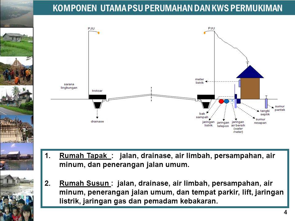 1)Non Fisik a) Rapat Koordinasi Teknis b) Verifikasi calon lokasi (pra dan Paska konstruksi) c) Penetapan Lokasi bantuan PSU b) Monev dan Wasdal 2)Fisik a) Penyusunan DED Komponen PSU (swakelola) b) Supervisi c) Pembangunan PSU  mekanisme kontraktual untuk pembangunan PSU Rusunawa  mekanisme penunjukan langsung kepada pengembang untuk pembangunan PSU Rumah tapak bagi MBR KEGIATAN UTAMA BANTUAN STIMULAN PSU 5