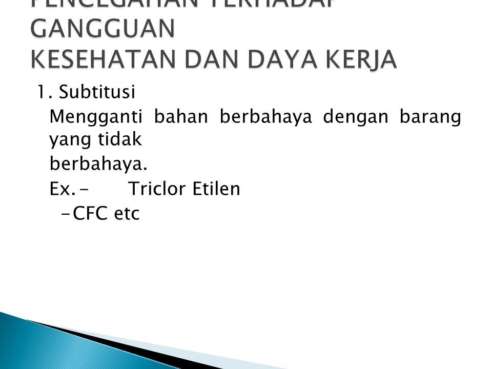 1. Subtitusi Mengganti bahan berbahaya dengan barang yang tidak berbahaya. Ex.-Triclor Etilen -CFC etc
