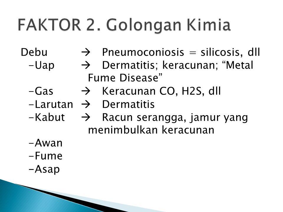"""Debu  Pneumoconiosis = silicosis, dll -Uap  Dermatitis; keracunan; """"Metal Fume Disease"""" -Gas  Keracunan CO, H2S, dll -Larutan  Dermatitis -Kabut """