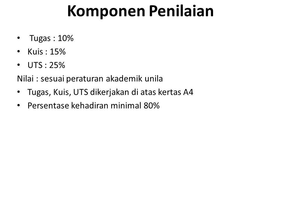 Komponen Penilaian • Tugas : 10% • Kuis : 15% • UTS : 25% Nilai : sesuai peraturan akademik unila • Tugas, Kuis, UTS dikerjakan di atas kertas A4 • Persentase kehadiran minimal 80%
