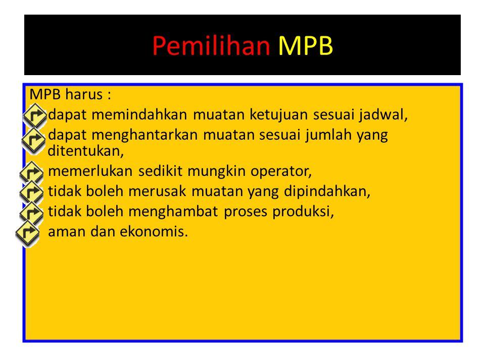 Pemilihan MPB MPB harus : Ω dapat memindahkan muatan ketujuan sesuai jadwal, Ω dapat menghantarkan muatan sesuai jumlah yang ditentukan, Ω memerlukan sedikit mungkin operator, Ω tidak boleh merusak muatan yang dipindahkan, Ω tidak boleh menghambat proses produksi, Ω aman dan ekonomis.