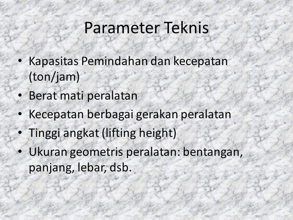 Parameter Teknis • Kapasitas Pemindahan dan kecepatan (ton/jam) • Berat mati peralatan • Kecepatan berbagai gerakan peralatan • Tinggi angkat (lifting height) • Ukuran geometris peralatan: bentangan, panjang, lebar, dsb.