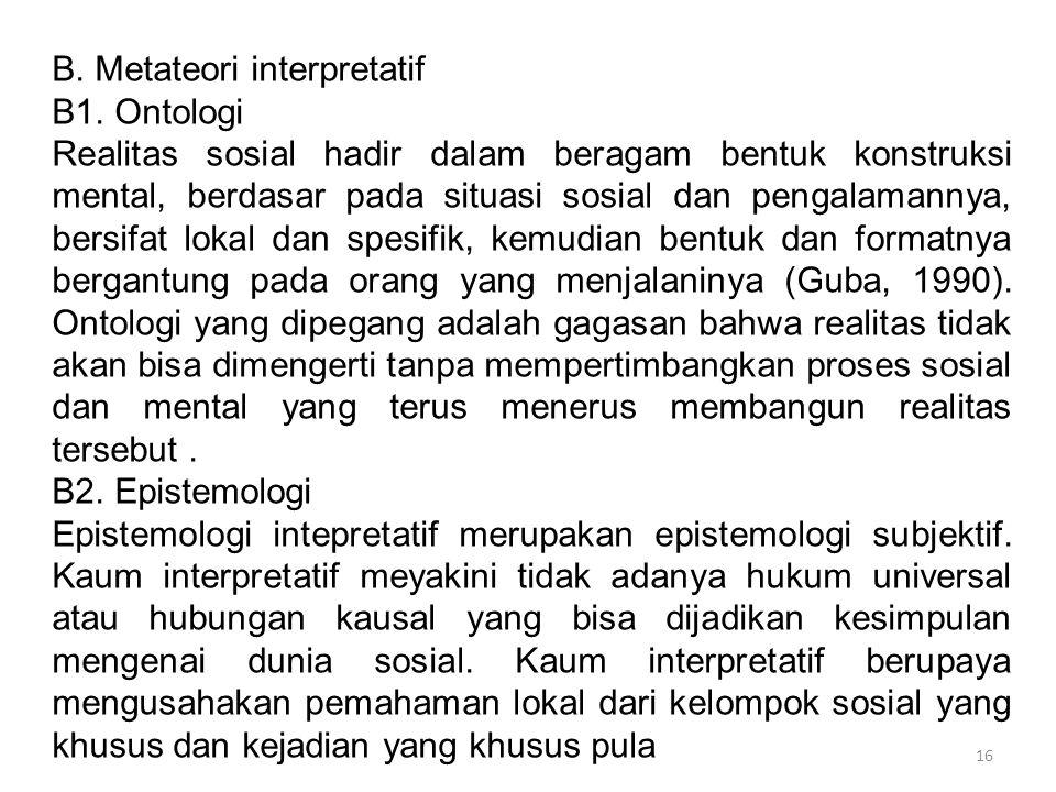 16 B. Metateori interpretatif B1. Ontologi Realitas sosial hadir dalam beragam bentuk konstruksi mental, berdasar pada situasi sosial dan pengalamanny