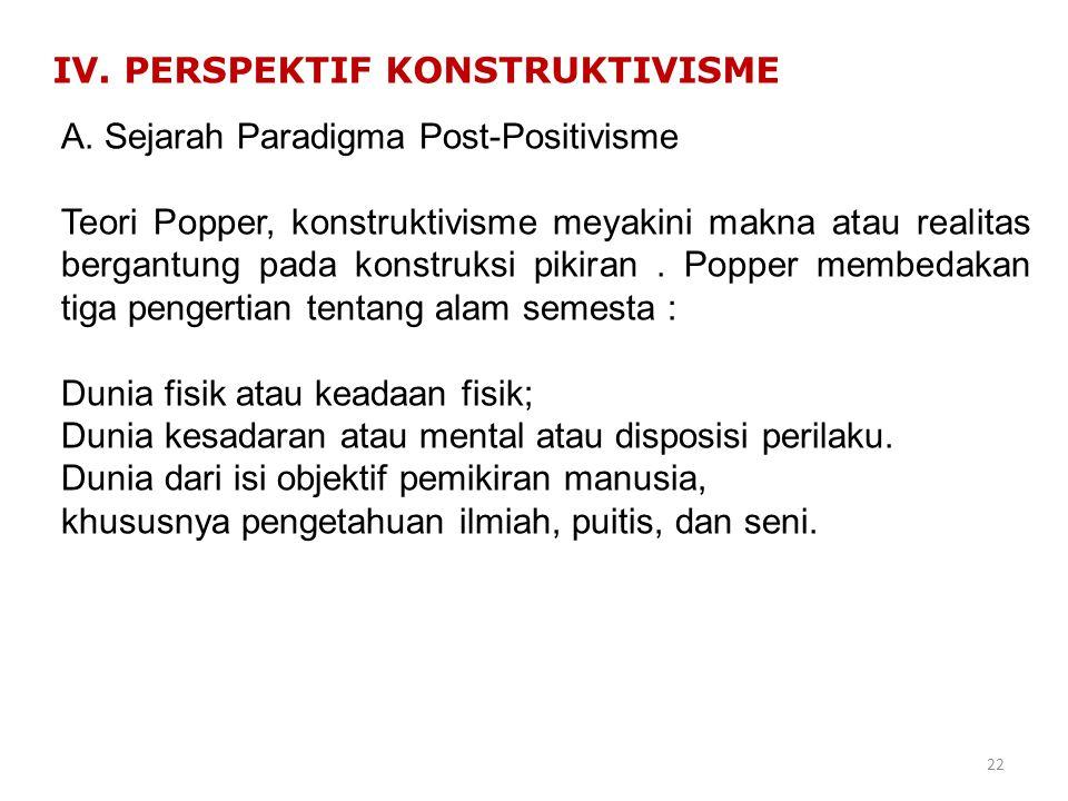 22 IV. PERSPEKTIF KONSTRUKTIVISME A. Sejarah Paradigma Post-Positivisme Teori Popper, konstruktivisme meyakini makna atau realitas bergantung pada kon