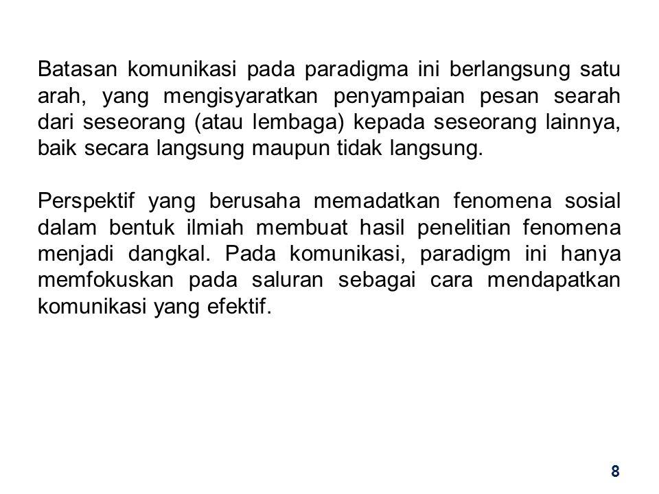 II.PARADIGMA POST-POSITIVISME 9 A.
