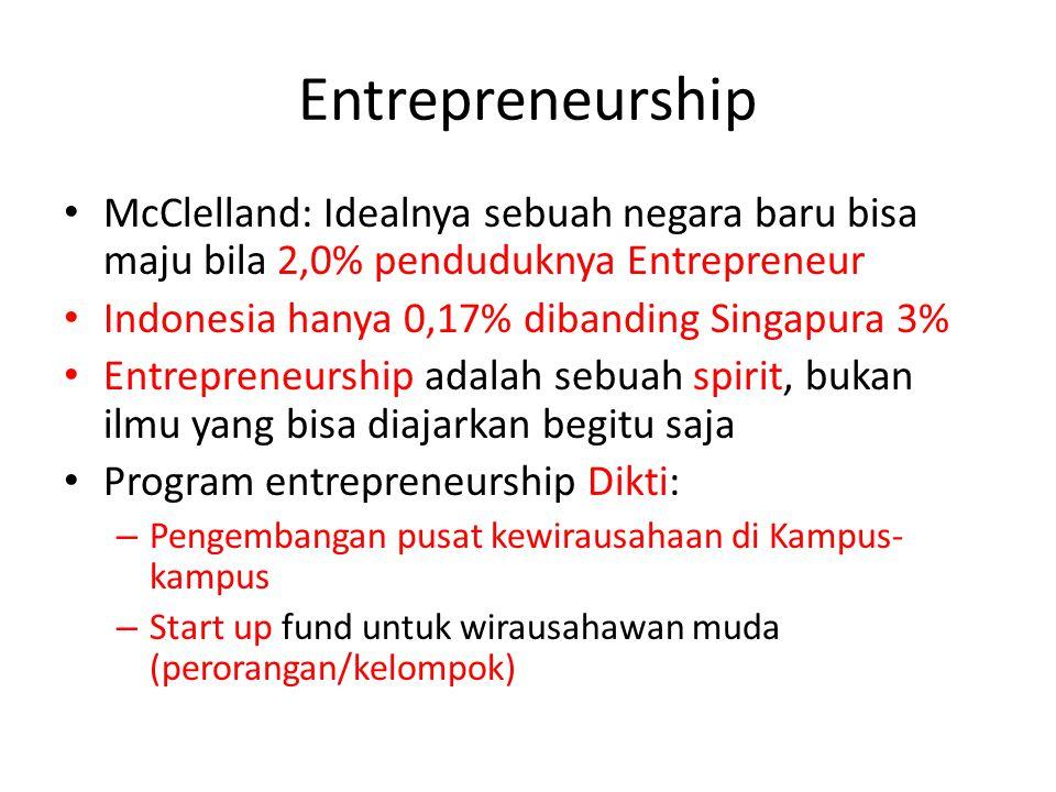 Entrepreneurship • McClelland: Idealnya sebuah negara baru bisa maju bila 2,0% penduduknya Entrepreneur • Indonesia hanya 0,17% dibanding Singapura 3%