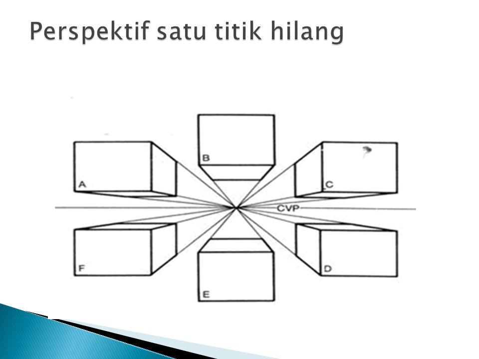 1. Perspektif Satu Titik Hilang Perspektif satu titik hilang merupakan cara menggambar perspektif yang paling mudah, karena keseluruhan objek pada bid