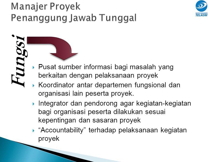  Pengelolaan/Pelaksana Proyek (Manajer spesialis dan supervisor) dalam rangka melaksanakan tugas mengadakan hubungan antar bidang/antara organisasi y