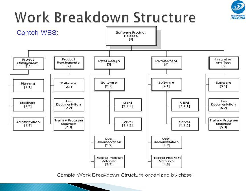  Jika ruang lingkup proyek sudah terdefinisi, selanjutnya perlu dilakukan perincian pekerjaan menjadi elemen-elemen pekerjaan.  Hasil proses hierark
