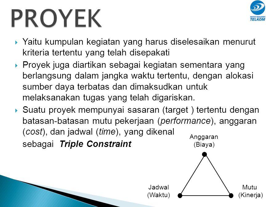 Tugas Kelompok: Membuat Proposal Proyek Proposal Proyek memuat: 1.Tahapan Siklus Proyek 2.Perumusan Tiga Dimensi Tujuan Proyek 3.Ruang Lingkup Proyek 4.WBS