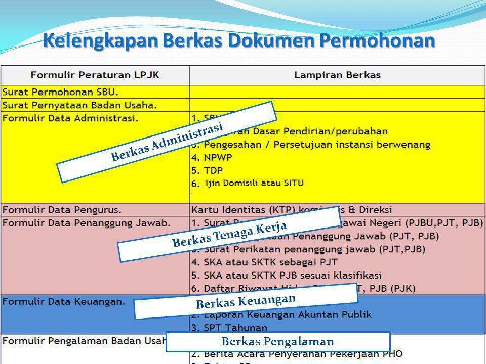 Kelengkapan Berkas Dokumen Permohonan Berkas Administrasi Berkas Tenaga Kerja Berkas Keuangan Berkas Pengalaman