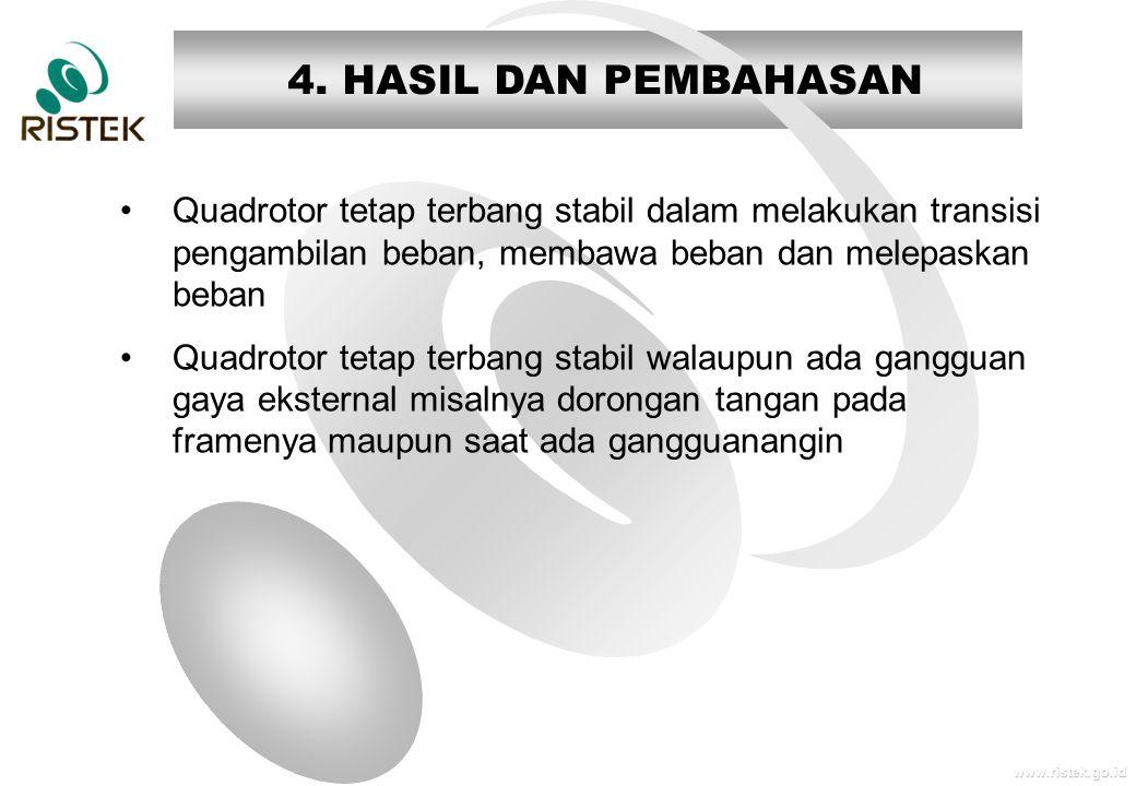 www.ristek.go.id 4. HASIL DAN PEMBAHASAN •Quadrotor tetap terbang stabil dalam melakukan transisi pengambilan beban, membawa beban dan melepaskan beba