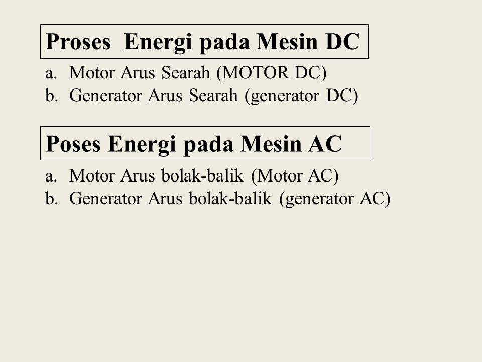 Proses Energi pada Mesin DC a.Motor Arus Searah (MOTOR DC) b.Generator Arus Searah (generator DC) Poses Energi pada Mesin AC a.Motor Arus bolak-balik (Motor AC) b.Generator Arus bolak-balik (generator AC)