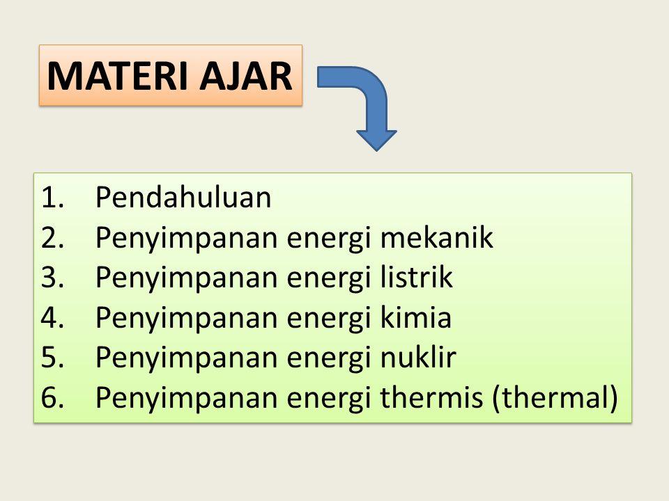 MATERI AJAR 1.Pendahuluan 2.Penyimpanan energi mekanik 3.Penyimpanan energi listrik 4.Penyimpanan energi kimia 5.Penyimpanan energi nuklir 6.Penyimpanan energi thermis (thermal) 1.Pendahuluan 2.Penyimpanan energi mekanik 3.Penyimpanan energi listrik 4.Penyimpanan energi kimia 5.Penyimpanan energi nuklir 6.Penyimpanan energi thermis (thermal)