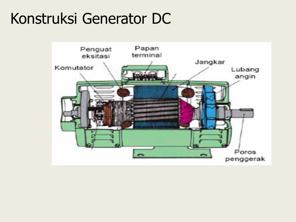 Konstruksi Generator DC