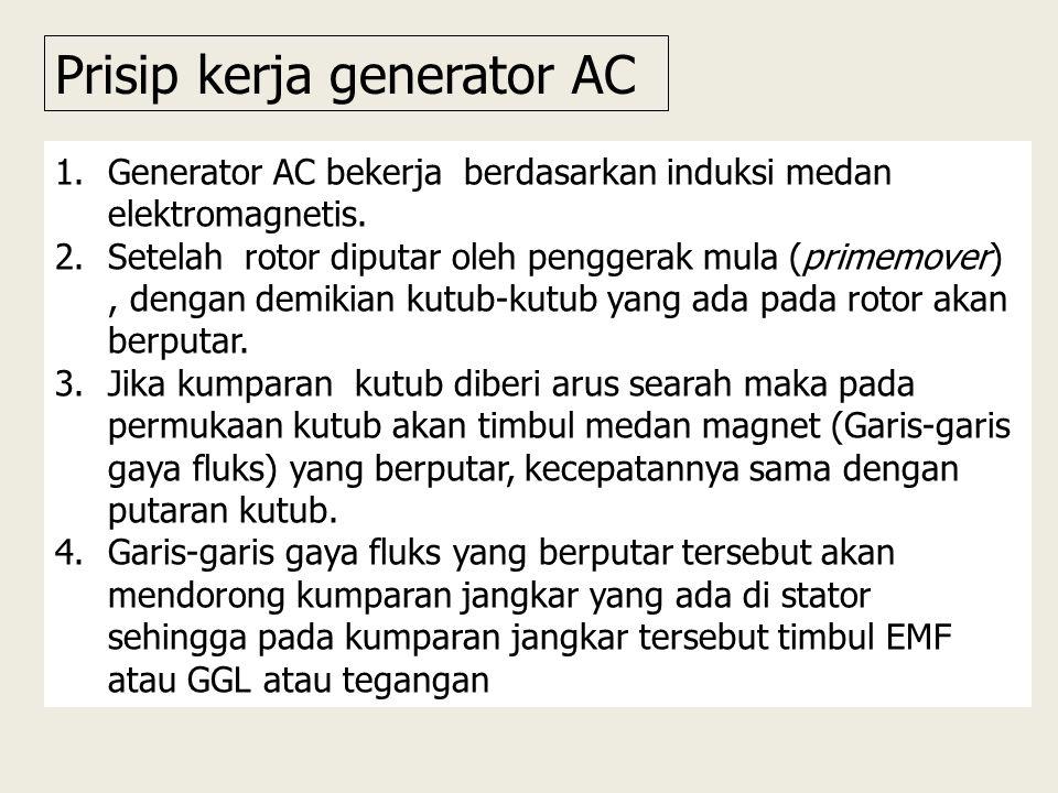 1.Generator AC bekerja berdasarkan induksi medan elektromagnetis.