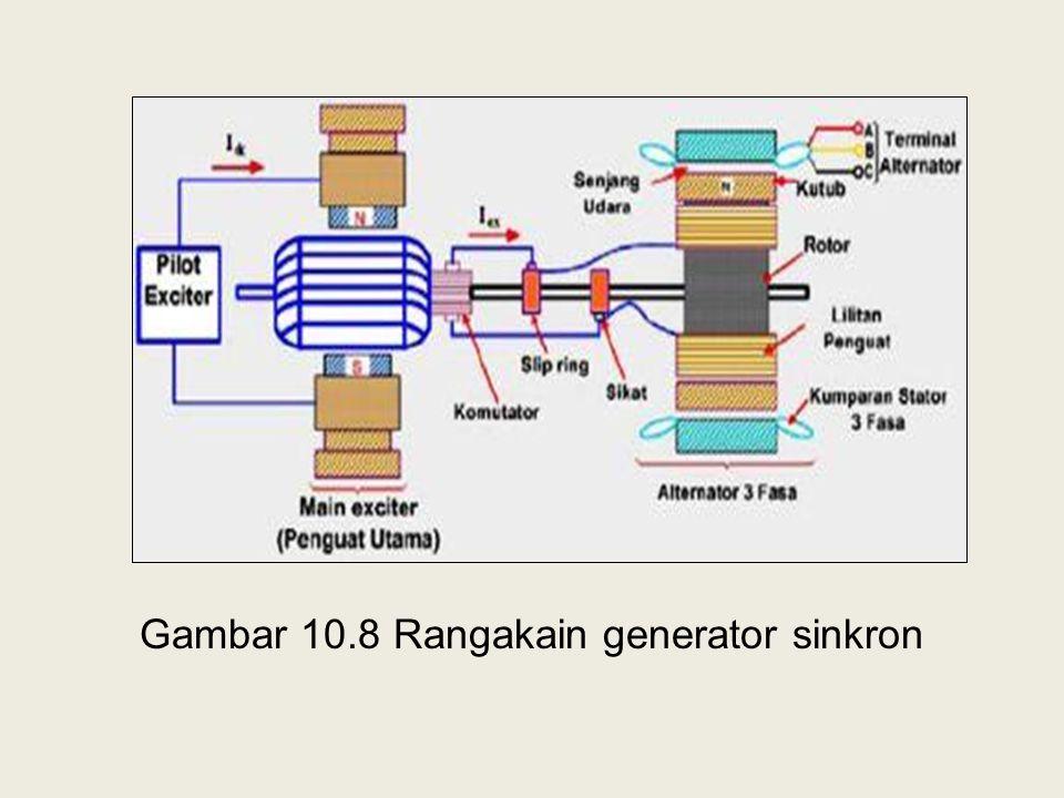 Gambar 10.8 Rangakain generator sinkron
