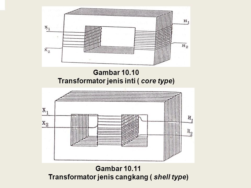 Gambar 10.10 Transformator jenis inti ( core type) Gambar 10.11 Transformator jenis cangkang ( shell type)