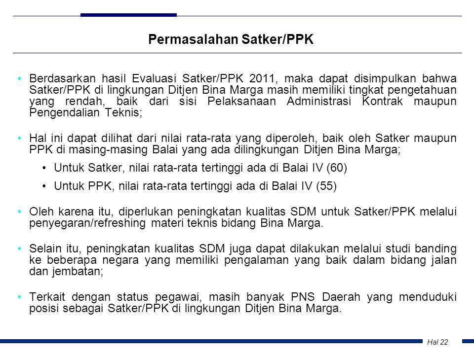 Hal 22 Permasalahan Satker/PPK •Berdasarkan hasil Evaluasi Satker/PPK 2011, maka dapat disimpulkan bahwa Satker/PPK di lingkungan Ditjen Bina Marga ma