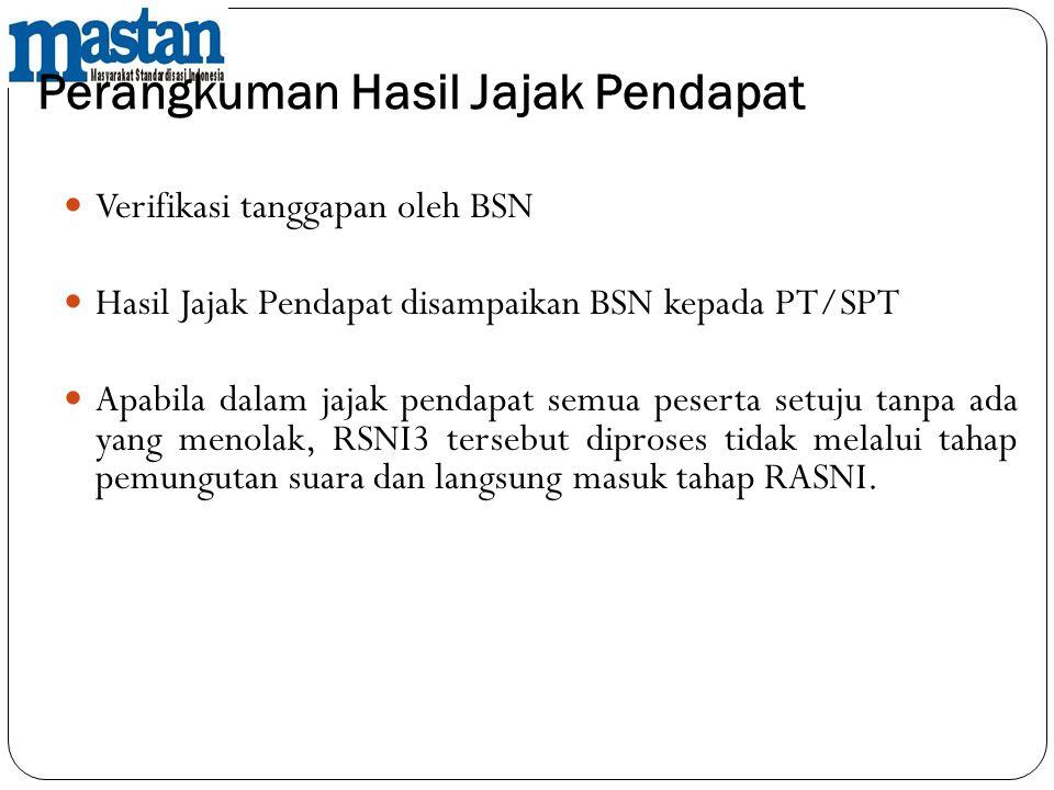 Perangkuman Hasil Jajak Pendapat  Verifikasi tanggapan oleh BSN  Hasil Jajak Pendapat disampaikan BSN kepada PT/SPT  Apabila dalam jajak pendapat s