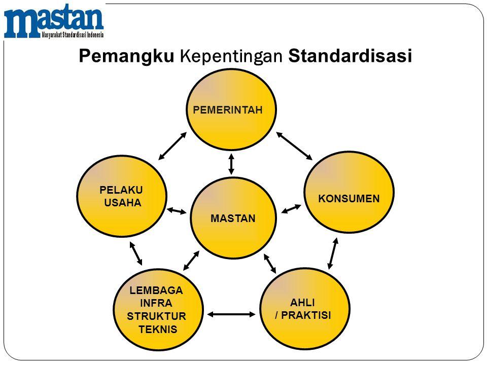 PELAKU USAHA PEMERINTAH LEMBAGA INFRA STRUKTUR TEKNIS KONSUMEN AHLI / PRAKTISI MASTAN Pemangku Kepentingan Standardisasi