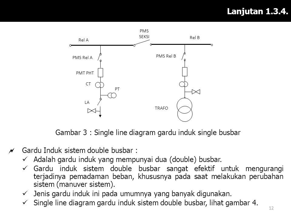 Lanjutan 1.3.4.  Gardu Induk sistem double busbar :  Adalah gardu induk yang mempunyai dua (double) busbar.  Gardu induk sistem double busbar sanga