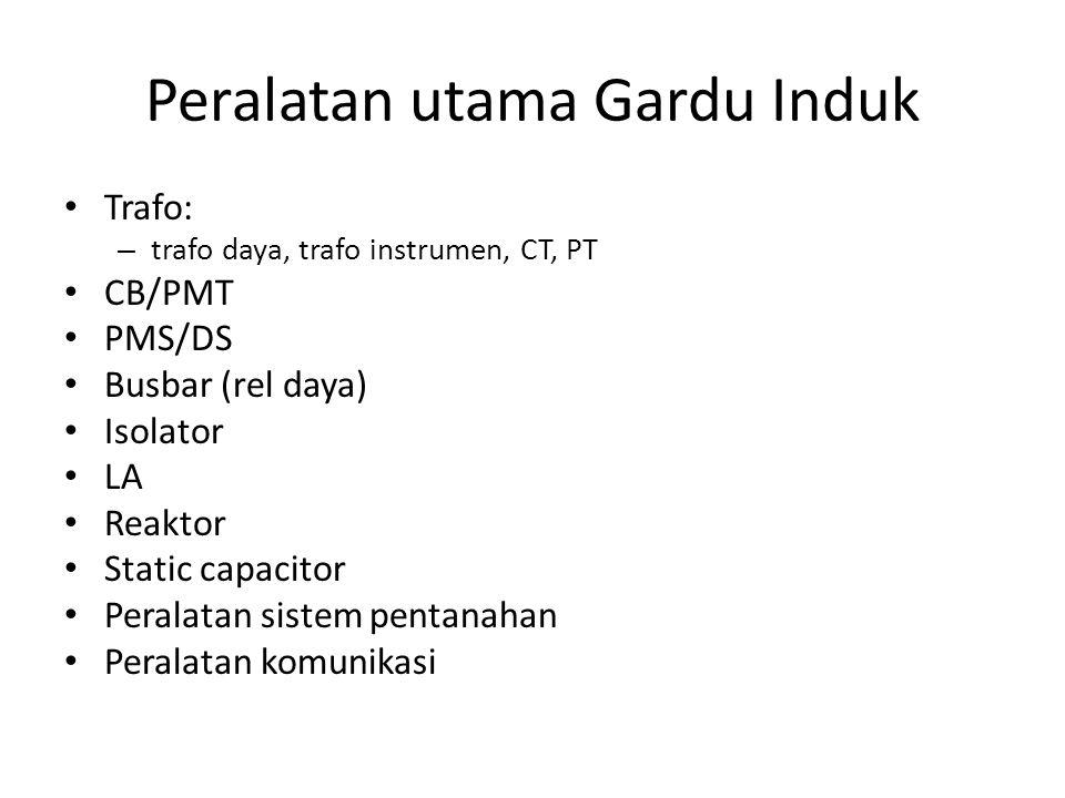 Peralatan utama Gardu Induk • Trafo: – trafo daya, trafo instrumen, CT, PT • CB/PMT • PMS/DS • Busbar (rel daya) • Isolator • LA • Reaktor • Static ca