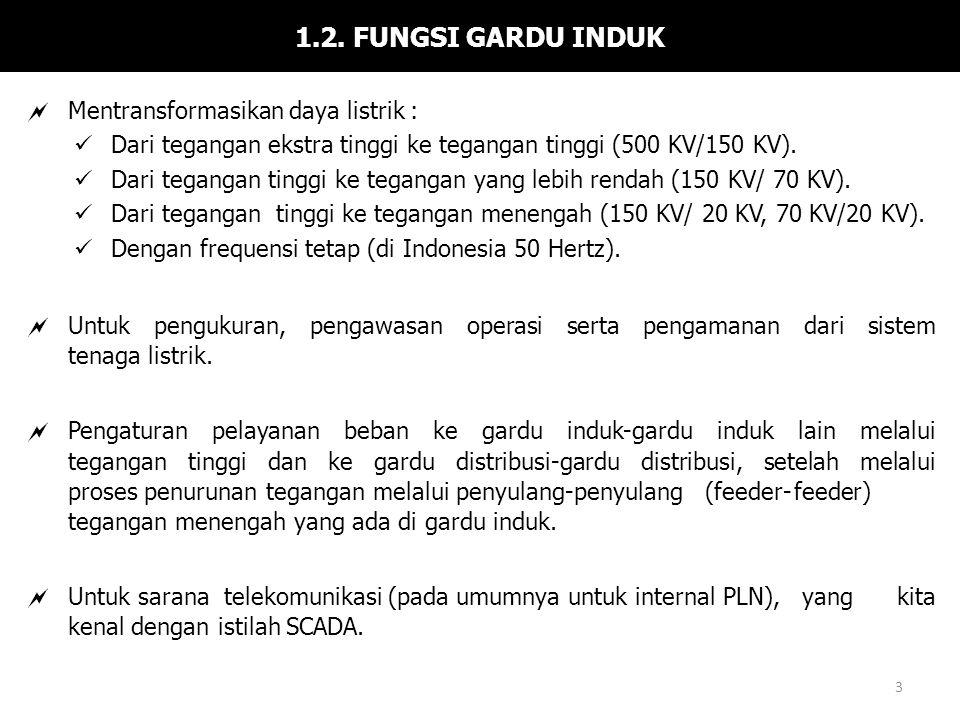 1.2. FUNGSI GARDU INDUK  Mentransformasikan daya listrik :  Dari tegangan ekstra tinggi ke tegangan tinggi (500 KV/150 KV).  Dari tegangan tinggi k
