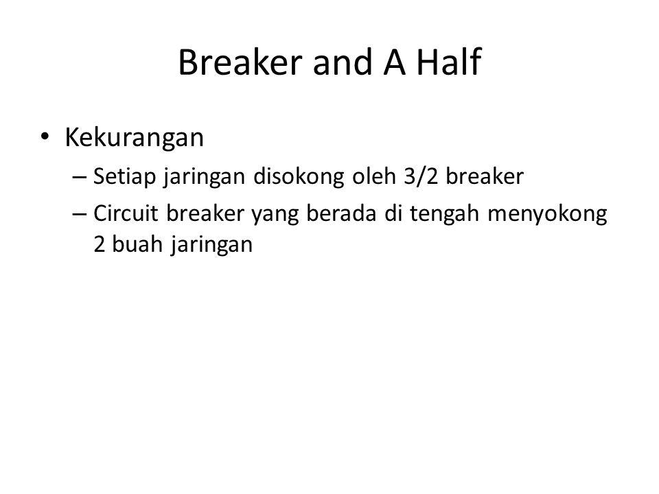 Breaker and A Half • Kekurangan – Setiap jaringan disokong oleh 3/2 breaker – Circuit breaker yang berada di tengah menyokong 2 buah jaringan