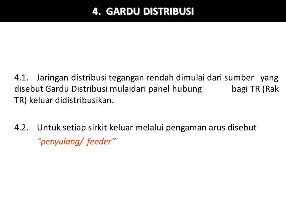 4. GARDU DISTRIBUSI 4.1.Jaringan distribusi tegangan rendah dimulai dari sumber yang disebut Gardu Distribusi mulaidari panel hubung bagi TR (Rak TR)