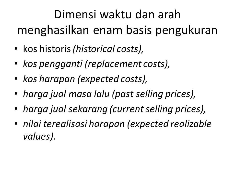 Dimensi waktu dan arah menghasilkan enam basis pengukuran • kos historis (historical costs), • kos pengganti (replacement costs), • kos harapan (expec