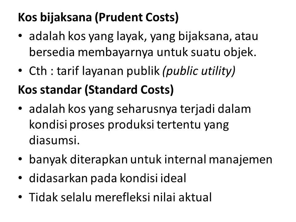 Kos bijaksana (Prudent Costs) • adalah kos yang layak, yang bijaksana, atau bersedia membayarnya untuk suatu objek. • Cth : tarif layanan publik (publ