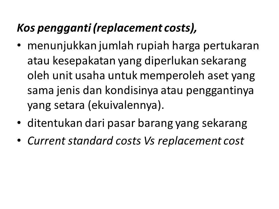 Kos pengganti (replacement costs), • menunjukkan jumlah rupiah harga pertukaran atau kesepakatan yang diperlukan sekarang oleh unit usaha untuk memper