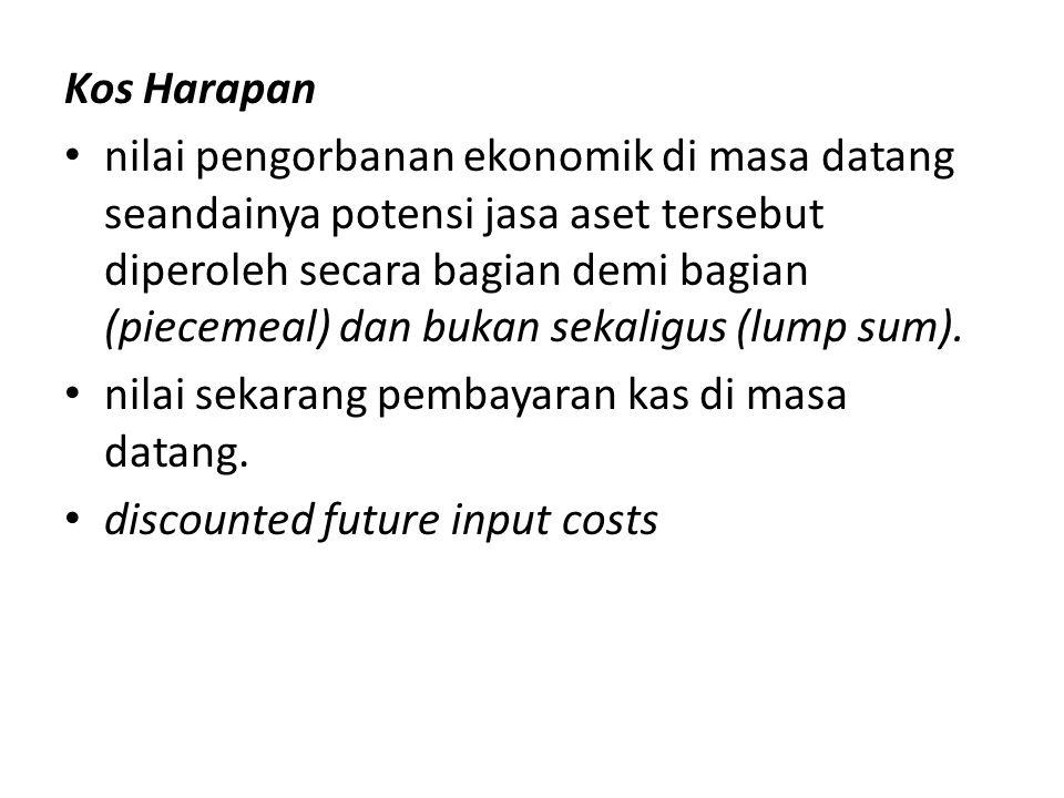 Kos Harapan • nilai pengorbanan ekonomik di masa datang seandainya potensi jasa aset tersebut diperoleh secara bagian demi bagian (piecemeal) dan buka