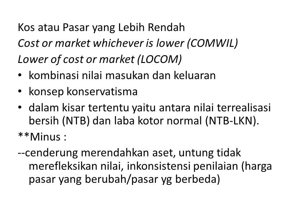 Kos atau Pasar yang Lebih Rendah Cost or market whichever is lower (COMWIL) Lower of cost or market (LOCOM) • kombinasi nilai masukan dan keluaran • k