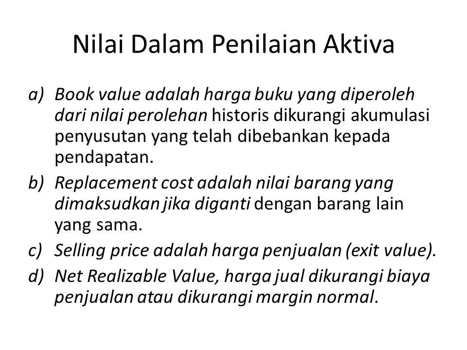Nilai Dalam Penilaian Aktiva a)Book value adalah harga buku yang diperoleh dari nilai perolehan historis dikurangi akumulasi penyusutan yang telah dib