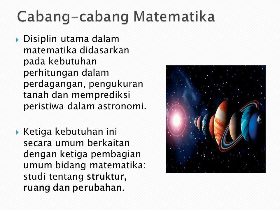  Disiplin utama dalam matematika didasarkan pada kebutuhan perhitungan dalam perdagangan, pengukuran tanah dan memprediksi peristiwa dalam astronomi.