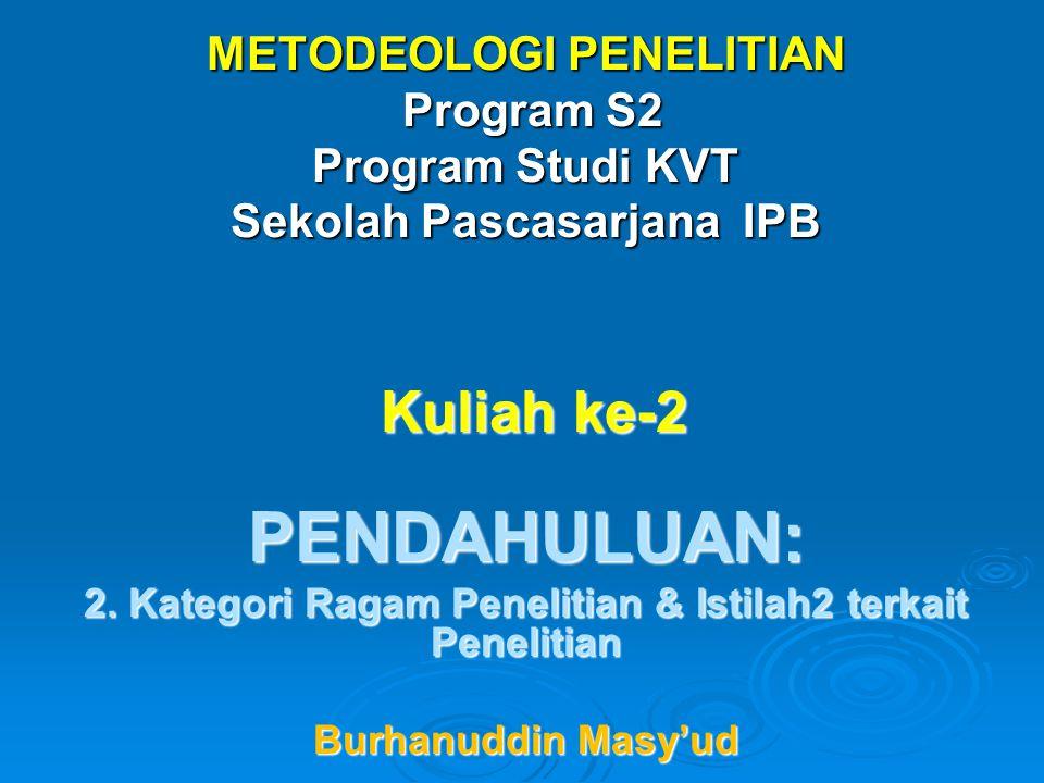 METODEOLOGI PENELITIAN Program S2 Program Studi KVT Sekolah Pascasarjana IPB Kuliah ke-2 Kuliah ke-2 PENDAHULUAN: 2. Kategori Ragam Penelitian & Istil