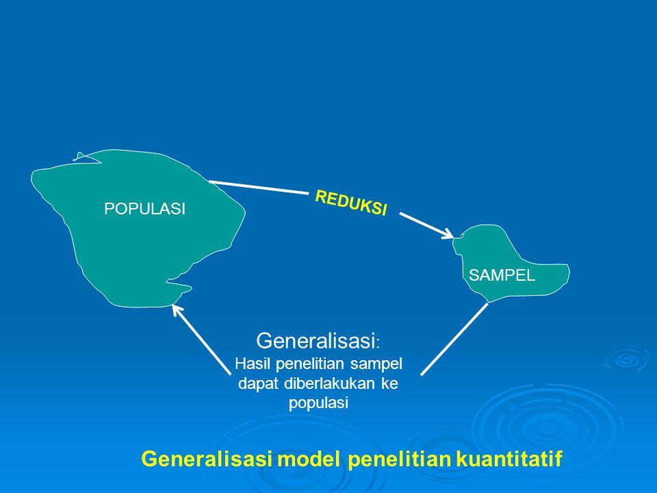 POPULASI SAMPEL REDUKSI Generalisasi : Hasil penelitian sampel dapat diberlakukan ke populasi Generalisasi model penelitian kuantitatif