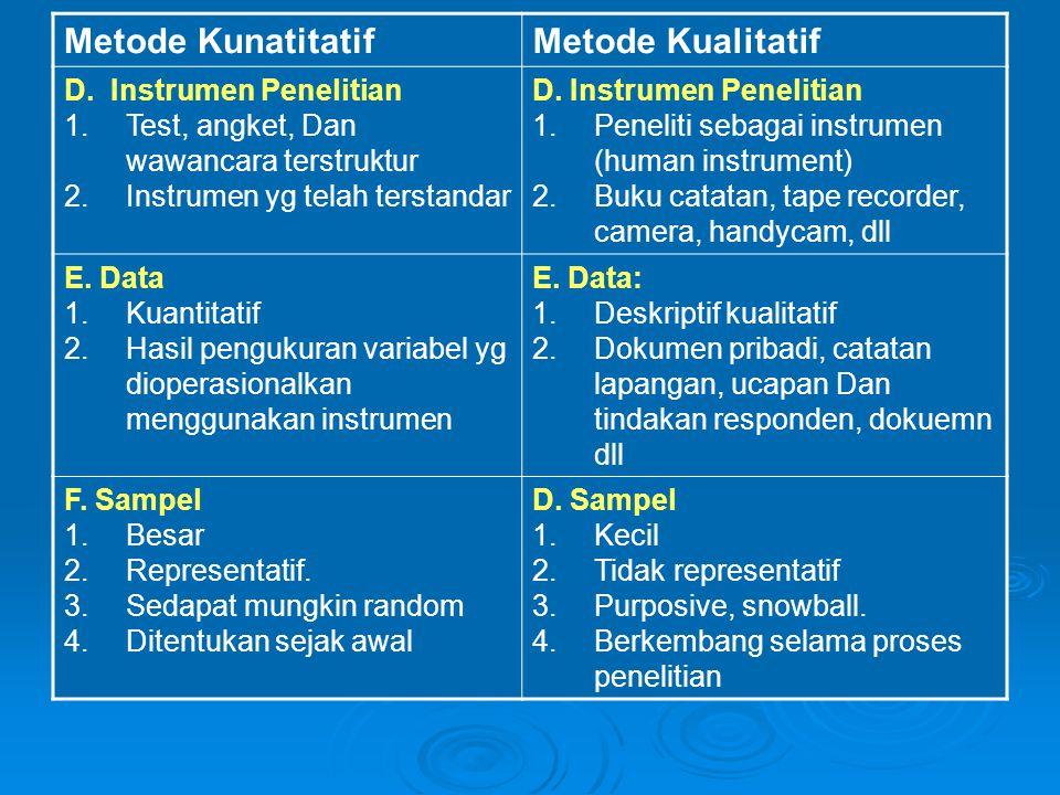 Metode KunatitatifMetode Kualitatif D. Instrumen Penelitian 1.Test, angket, Dan wawancara terstruktur 2.Instrumen yg telah terstandar D. Instrumen Pen