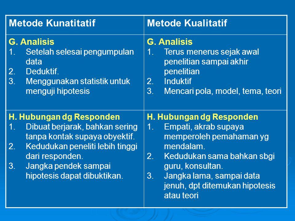 Metode KunatitatifMetode Kualitatif G. Analisis 1.Setelah selesai pengumpulan data 2.Deduktif. 3.Menggunakan statistik untuk menguji hipotesis G. Anal