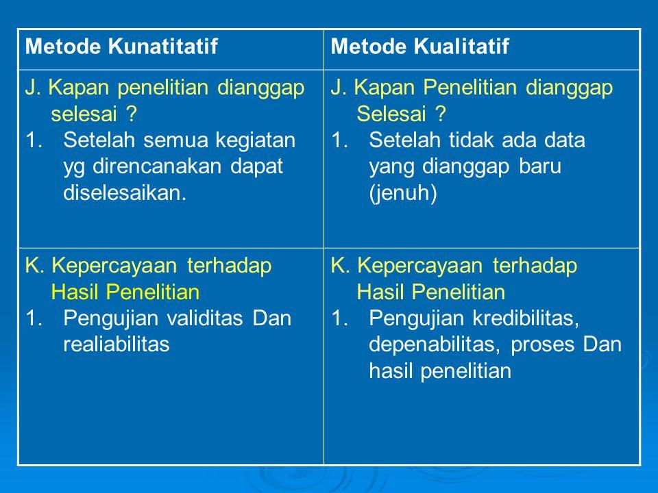 Metode KunatitatifMetode Kualitatif J. Kapan penelitian dianggap selesai ? 1.Setelah semua kegiatan yg direncanakan dapat diselesaikan. J. Kapan Penel