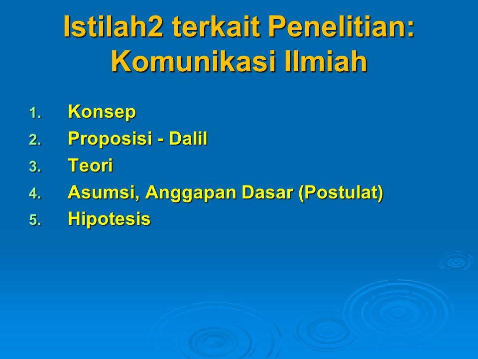 Istilah2 terkait Penelitian: Komunikasi Ilmiah 1. Konsep 2. Proposisi - Dalil 3. Teori 4. Asumsi, Anggapan Dasar (Postulat) 5. Hipotesis