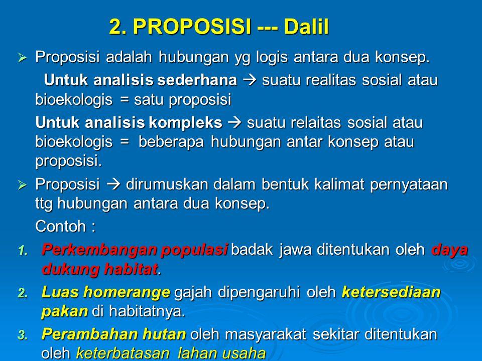 2. PROPOSISI --- Dalil  Proposisi adalah hubungan yg logis antara dua konsep. Untuk analisis sederhana  suatu realitas sosial atau bioekologis = sat